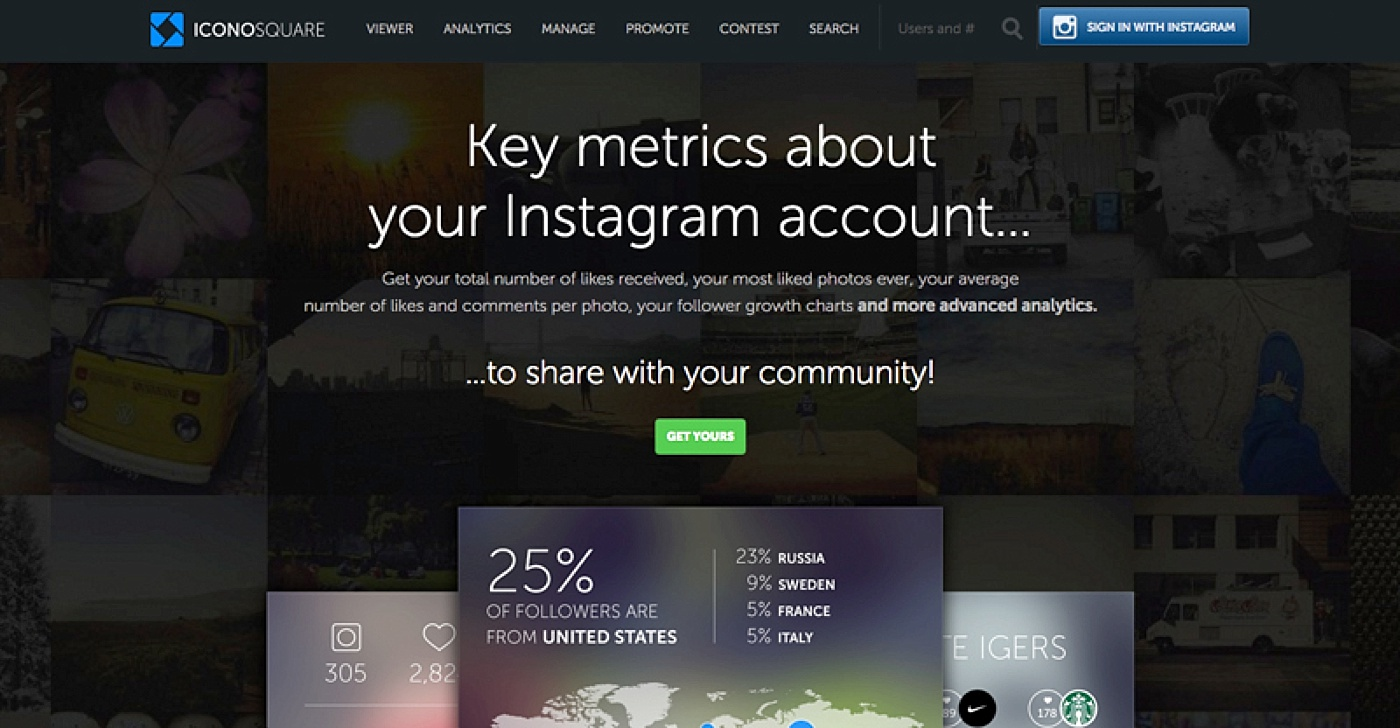 Instagram Analytics | via the Rising Tide Society