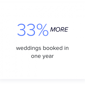 wedding venue business success story - 33% more weddings booked in one year